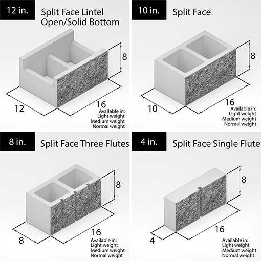benefits of split face block